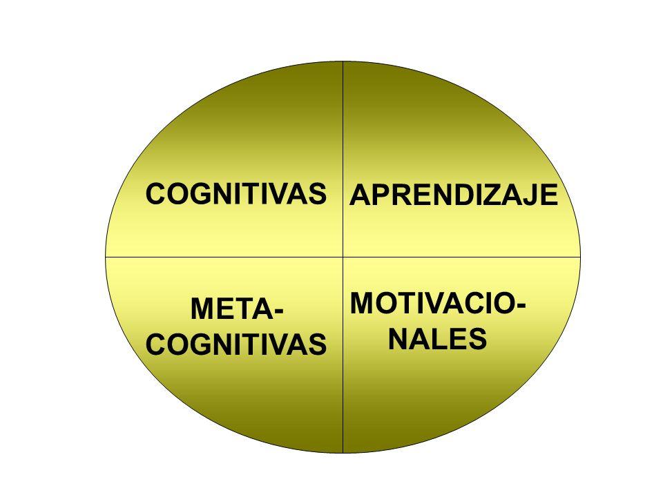 COGNITIVAS APRENDIZAJE MOTIVACIO- NALES META- COGNITIVAS