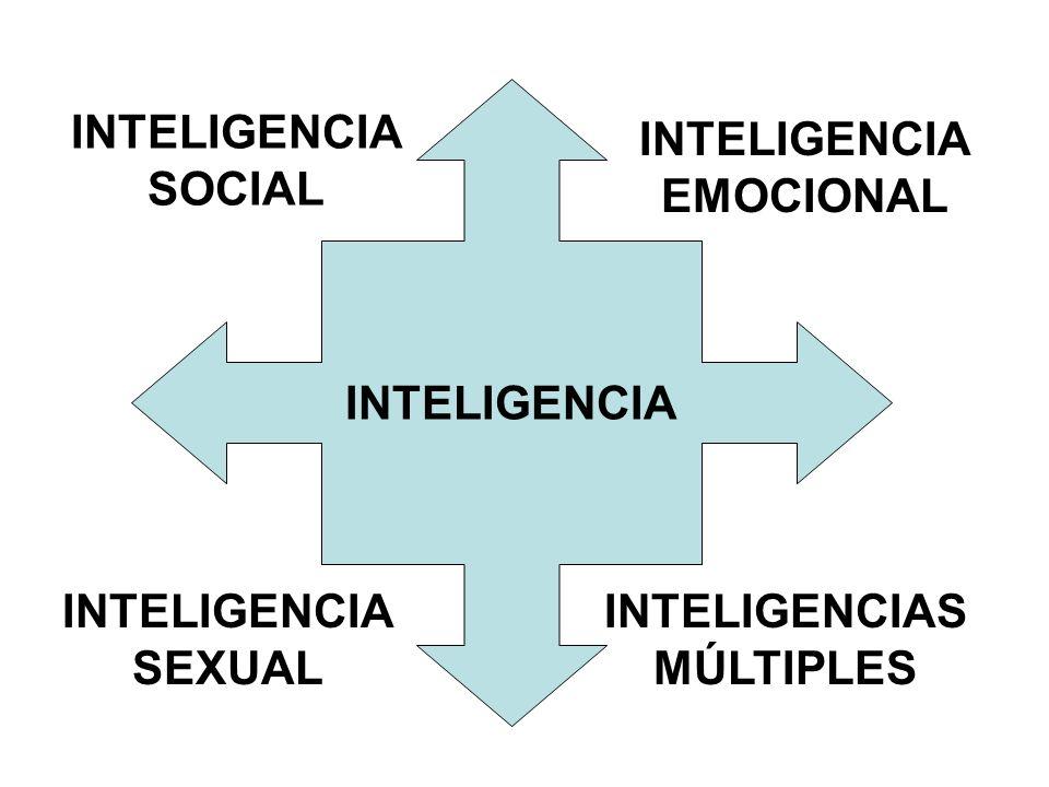 INTELIGENCIA INTELIGENCIA SOCIAL INTELIGENCIA EMOCIONAL INTELIGENCIA SEXUAL INTELIGENCIAS MÚLTIPLES