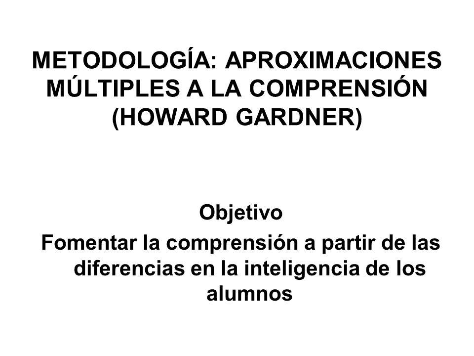 METODOLOGÍA: APROXIMACIONES MÚLTIPLES A LA COMPRENSIÓN (HOWARD GARDNER)