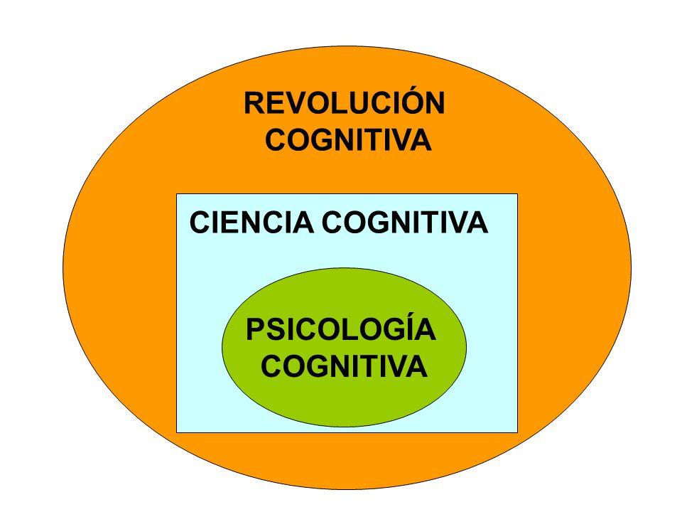 REVOLUCIÓN COGNITIVA CIENCIA COGNITIVA PSICOLOGÍA COGNITIVA