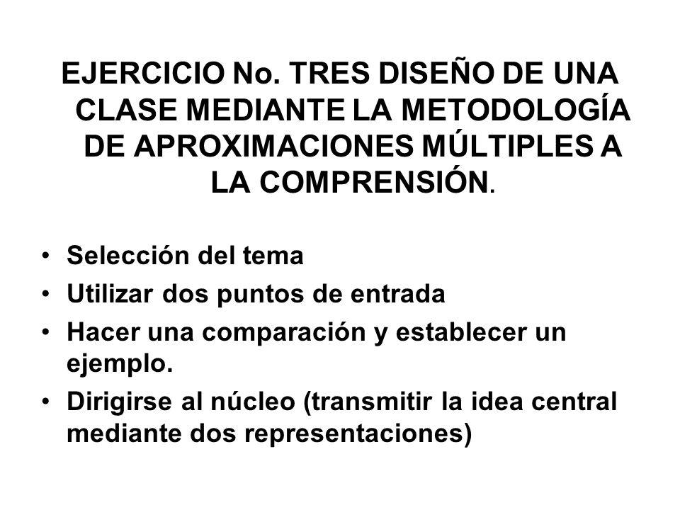 EJERCICIO No. TRES DISEÑO DE UNA CLASE MEDIANTE LA METODOLOGÍA DE APROXIMACIONES MÚLTIPLES A LA COMPRENSIÓN.