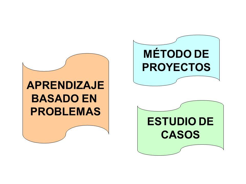 MÉTODO DE PROYECTOS APRENDIZAJE BASADO EN PROBLEMAS ESTUDIO DE CASOS