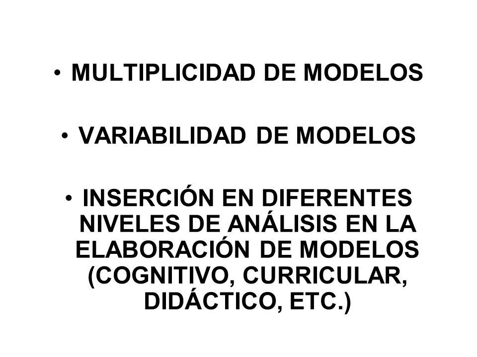 MULTIPLICIDAD DE MODELOS VARIABILIDAD DE MODELOS