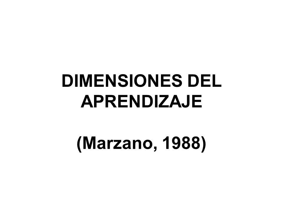 DIMENSIONES DEL APRENDIZAJE (Marzano, 1988)