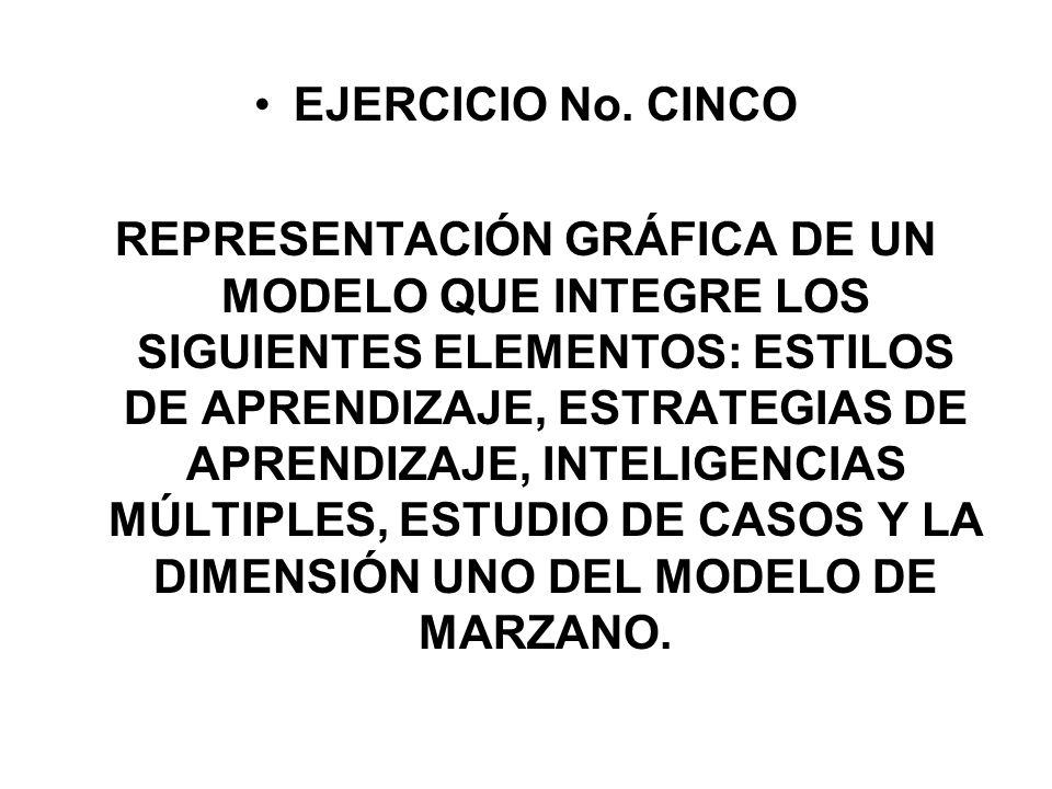 EJERCICIO No. CINCO