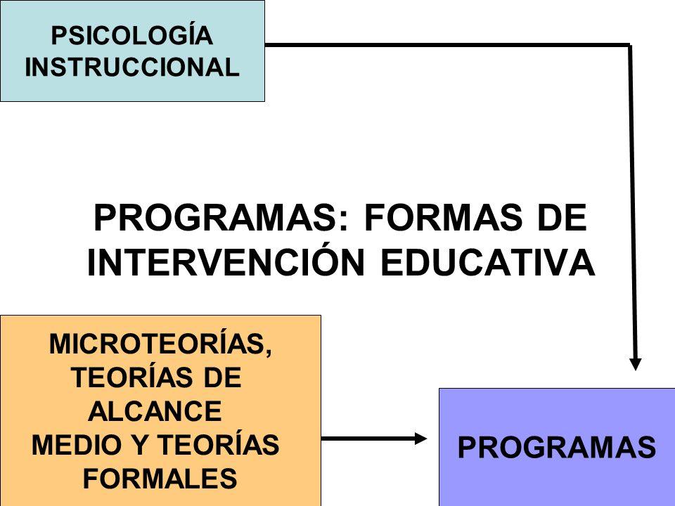 PROGRAMAS: FORMAS DE INTERVENCIÓN EDUCATIVA