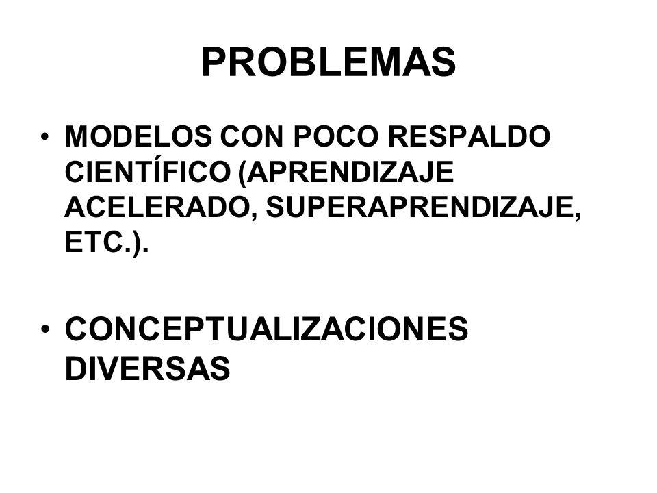 PROBLEMAS CONCEPTUALIZACIONES DIVERSAS