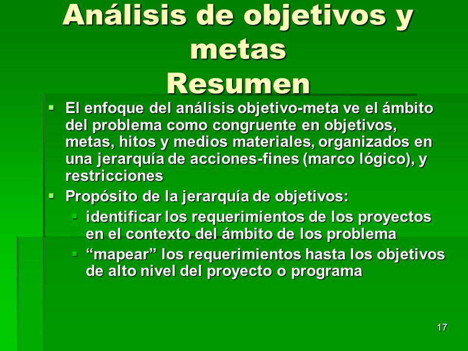 Análisis de objetivos y metas Resumen