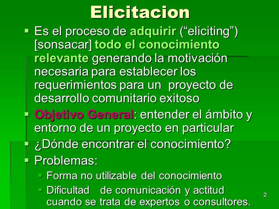 Elicitacion