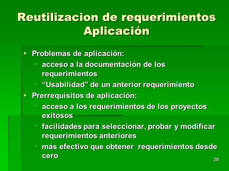 Reutilizacion de requerimientos Aplicación
