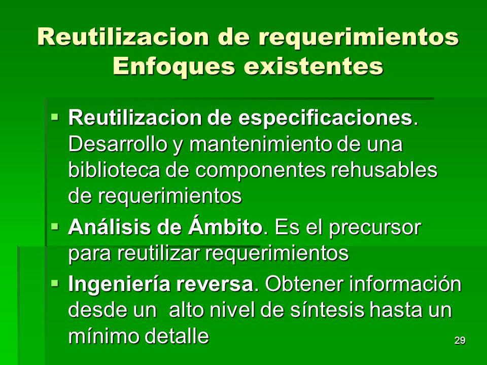 Reutilizacion de requerimientos Enfoques existentes