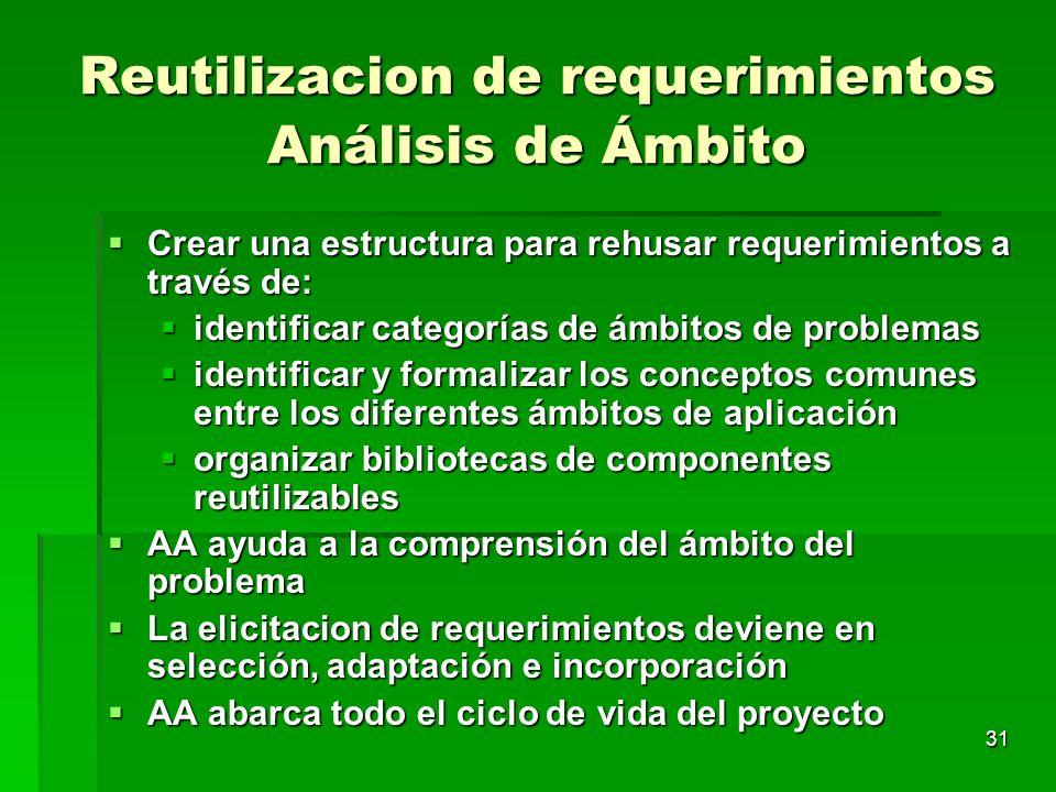 Reutilizacion de requerimientos Análisis de Ámbito