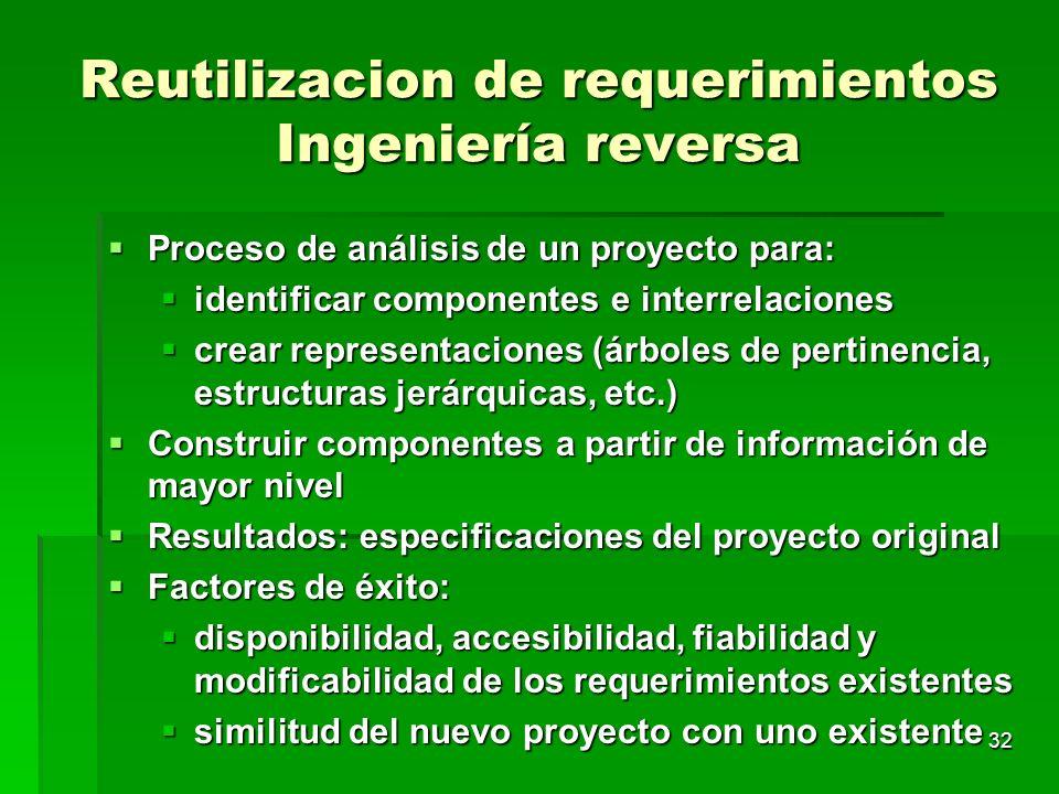 Reutilizacion de requerimientos Ingeniería reversa