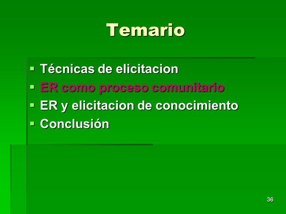 Temario Técnicas de elicitacion ER como proceso comunitario