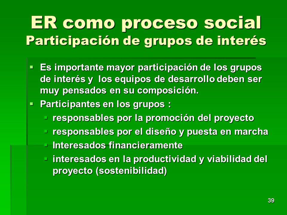 ER como proceso social Participación de grupos de interés