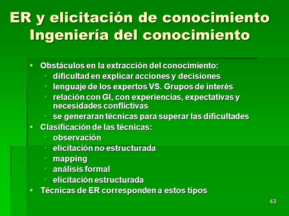 ER y elicitación de conocimiento Ingeniería del conocimiento