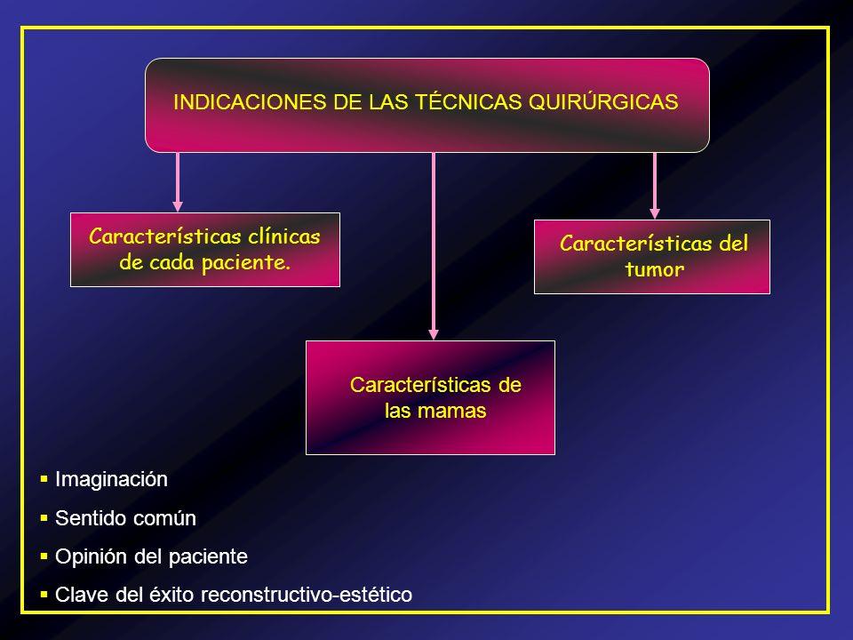 INDICACIONES DE LAS TÉCNICAS QUIRÚRGICAS