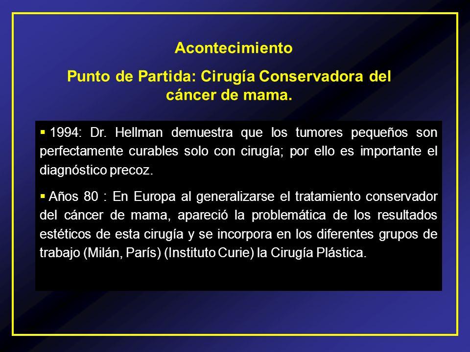Punto de Partida: Cirugía Conservadora del cáncer de mama.
