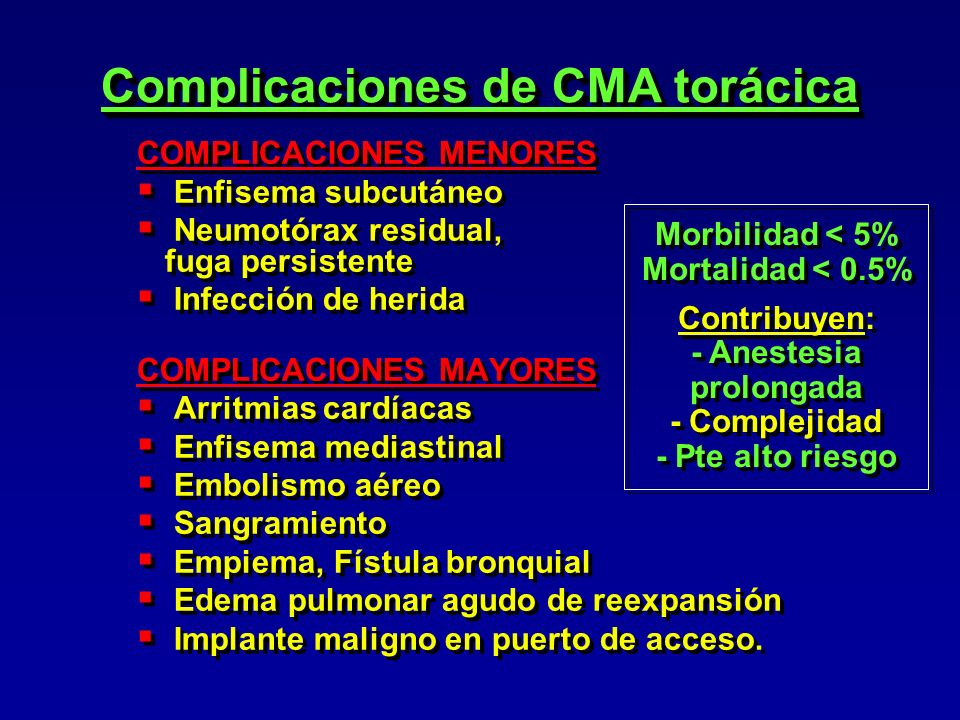 Complicaciones de CMA torácica