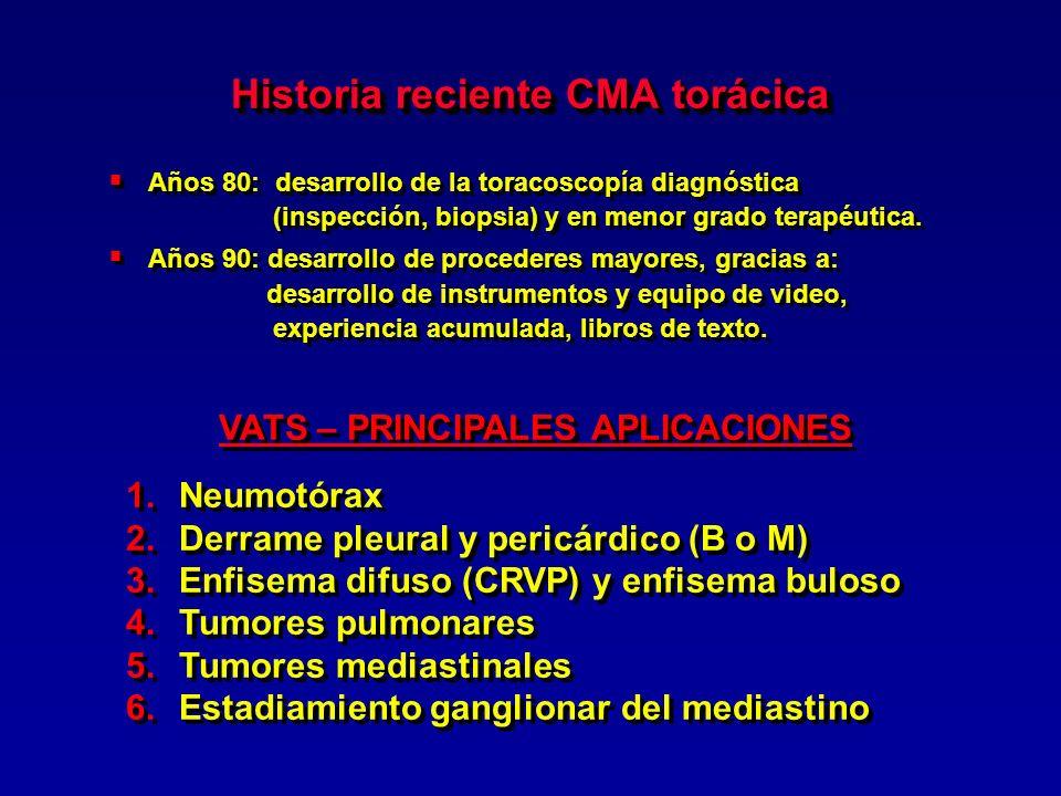 Historia reciente CMA torácica