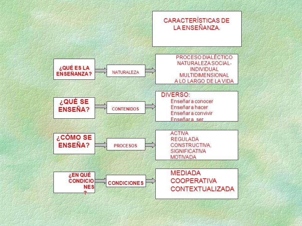 NATURALEZA SOCIAL-INDIVIDUAL