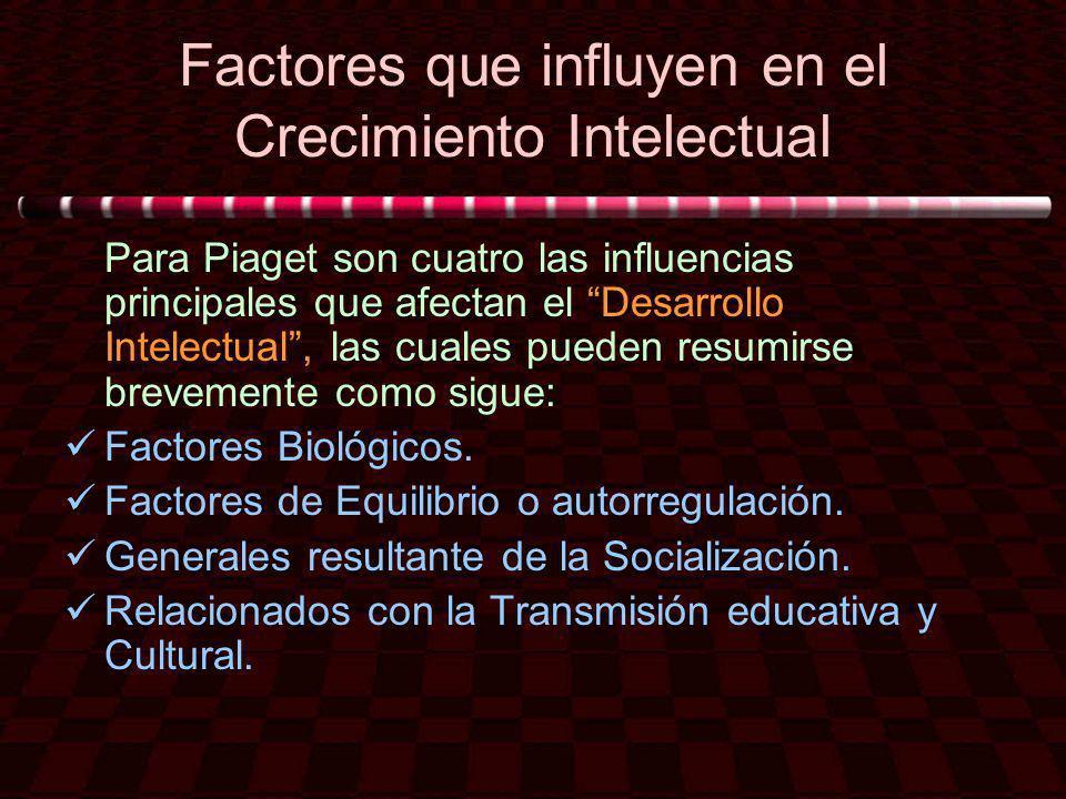 Factores que influyen en el Crecimiento Intelectual