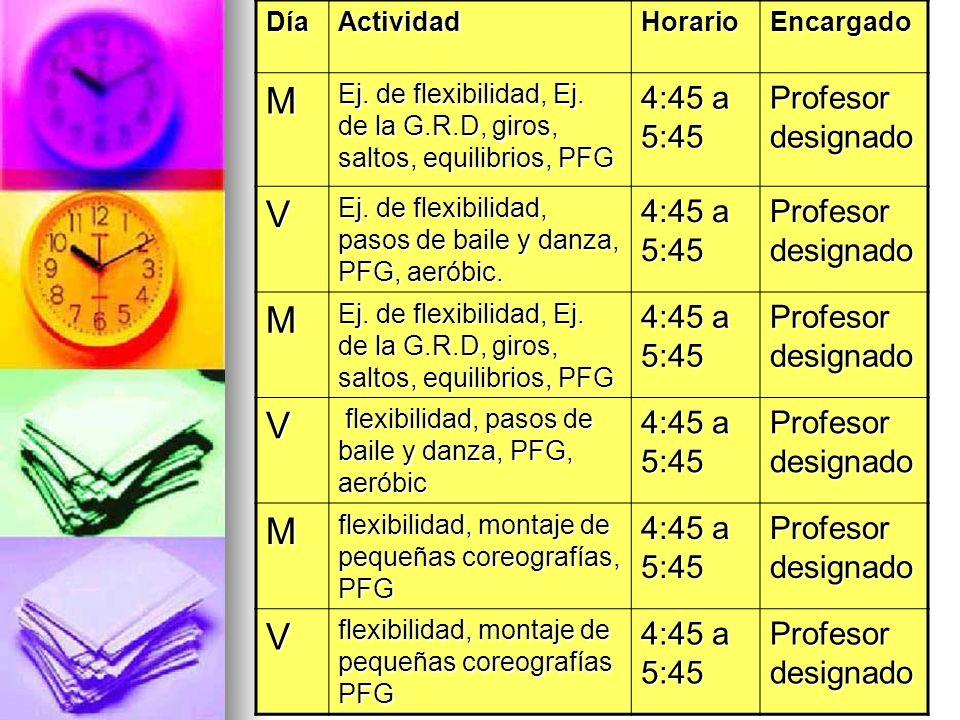 M V 4:45 a 5:45 Profesor designado Día Actividad Horario Encargado