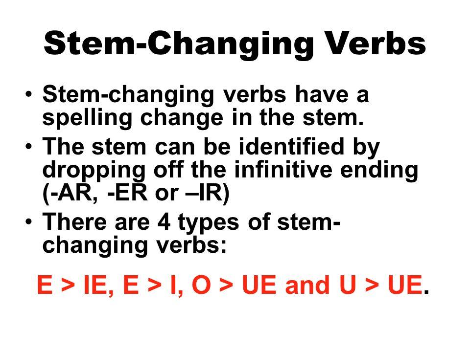 Stem-Changing Verbs E > IE, E > I, O > UE and U > UE.
