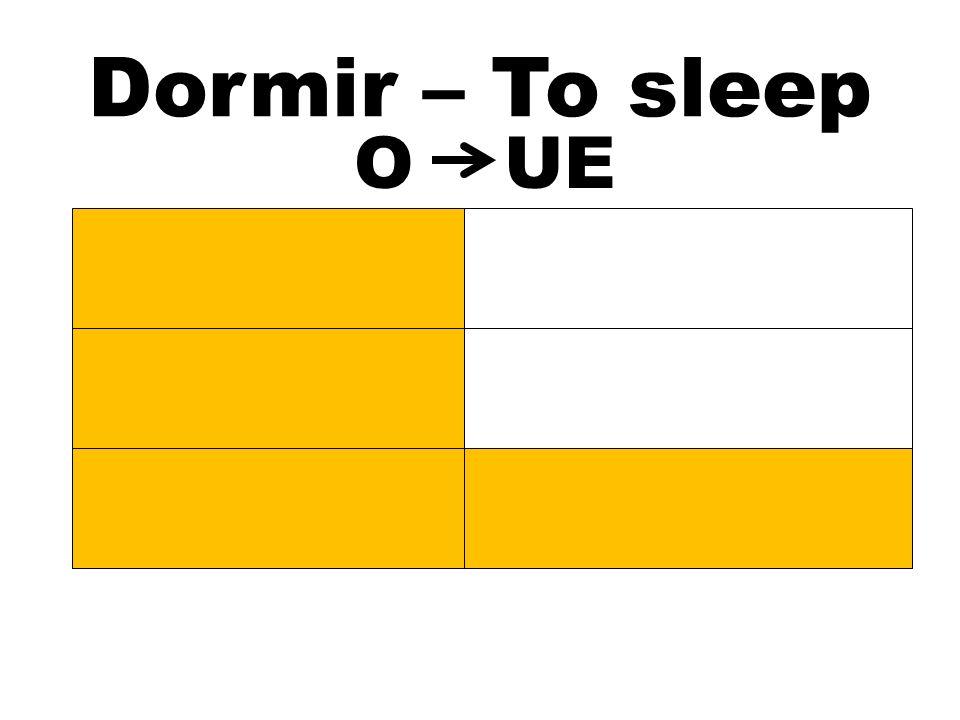 Dormir – To sleep O UE Duermo Dormimos Duermes Dormís Duerme Duermen