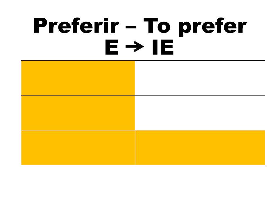 Prefiero Prefieres Preferís Prefiere Prefieren Preferir – To prefer E