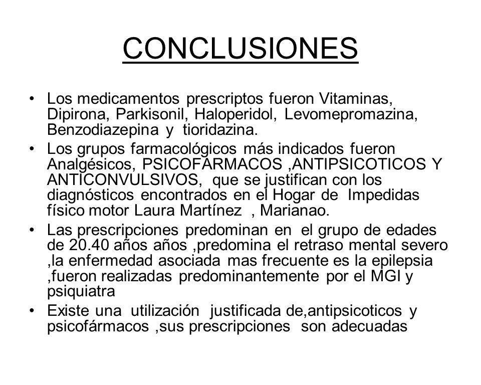 CONCLUSIONES Los medicamentos prescriptos fueron Vitaminas, Dipirona, Parkisonil, Haloperidol, Levomepromazina, Benzodiazepina y tioridazina.
