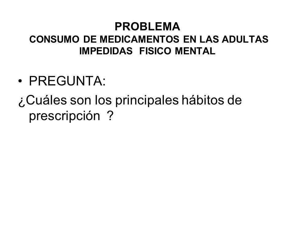 ¿Cuáles son los principales hábitos de prescripción
