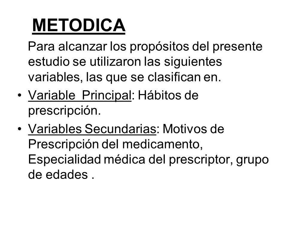 METODICA Para alcanzar los propósitos del presente estudio se utilizaron las siguientes variables, las que se clasifican en.