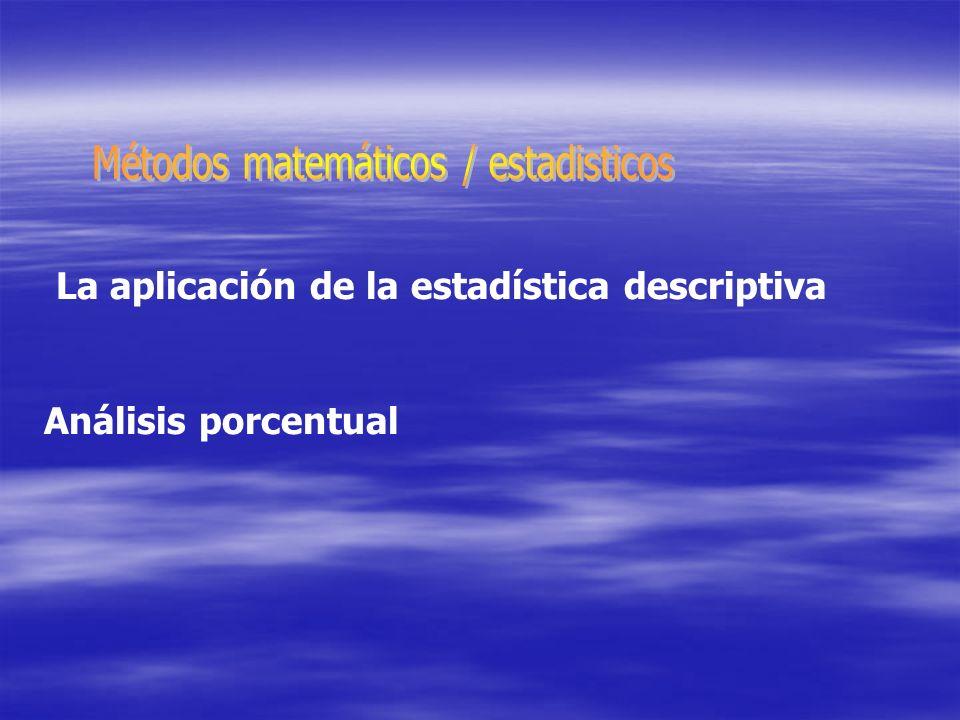 Métodos matemáticos / estadisticos