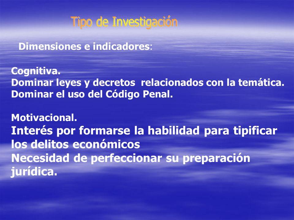 Dimensiones e indicadores: