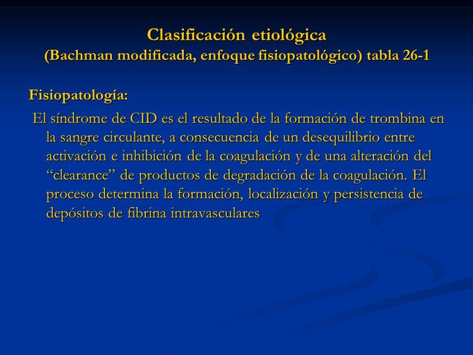 Clasificación etiológica (Bachman modificada, enfoque fisiopatológico) tabla 26-1