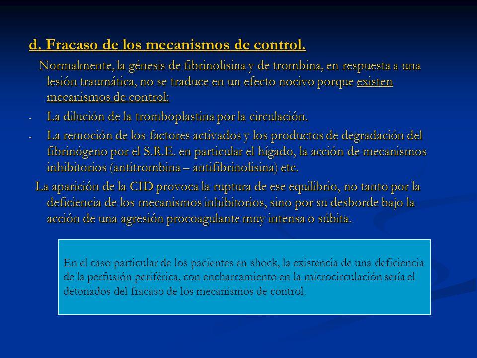 d. Fracaso de los mecanismos de control.