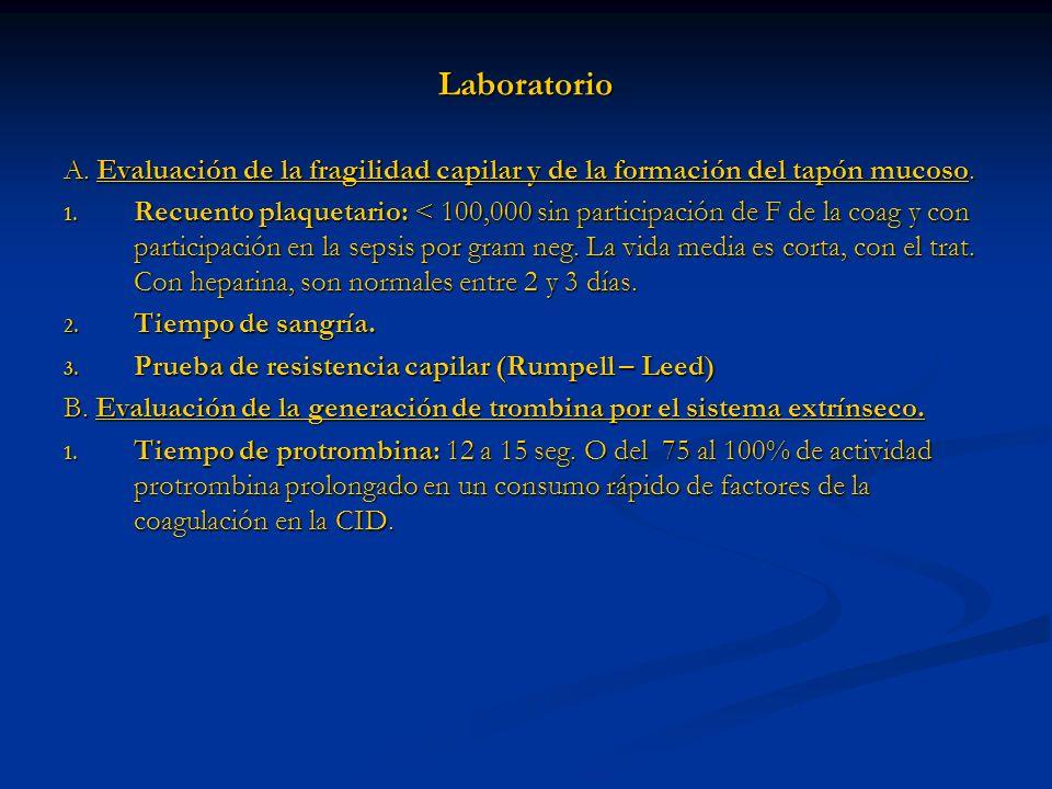 Laboratorio A. Evaluación de la fragilidad capilar y de la formación del tapón mucoso.