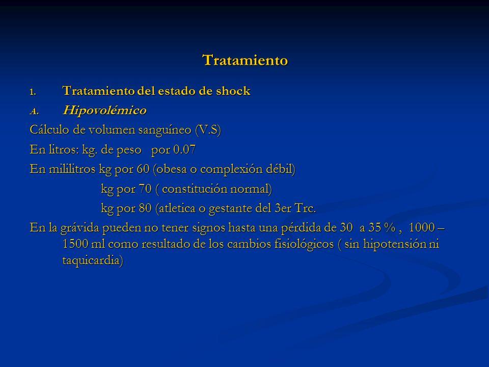Tratamiento Tratamiento del estado de shock Hipovolémico