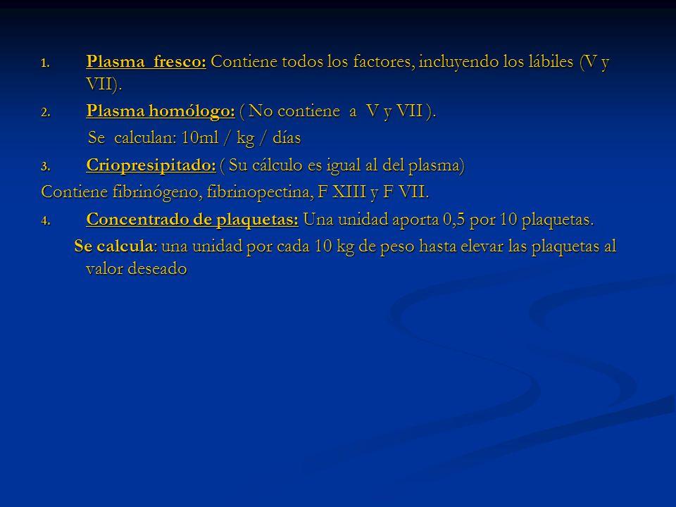 Plasma fresco: Contiene todos los factores, incluyendo los lábiles (V y VII).