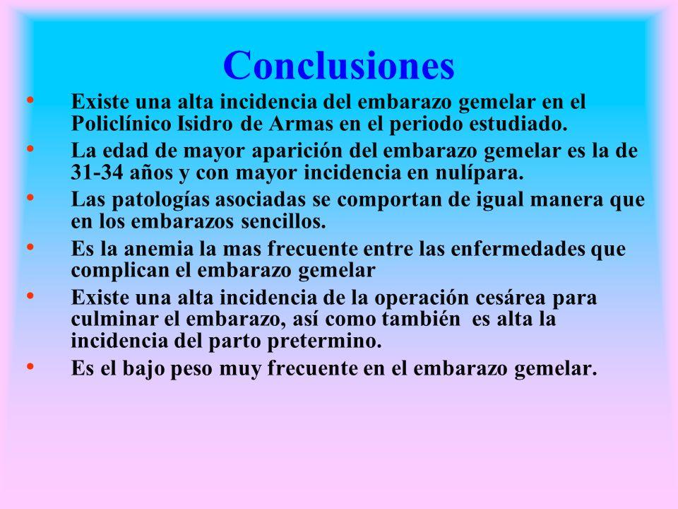 ConclusionesExiste una alta incidencia del embarazo gemelar en el Policlínico Isidro de Armas en el periodo estudiado.