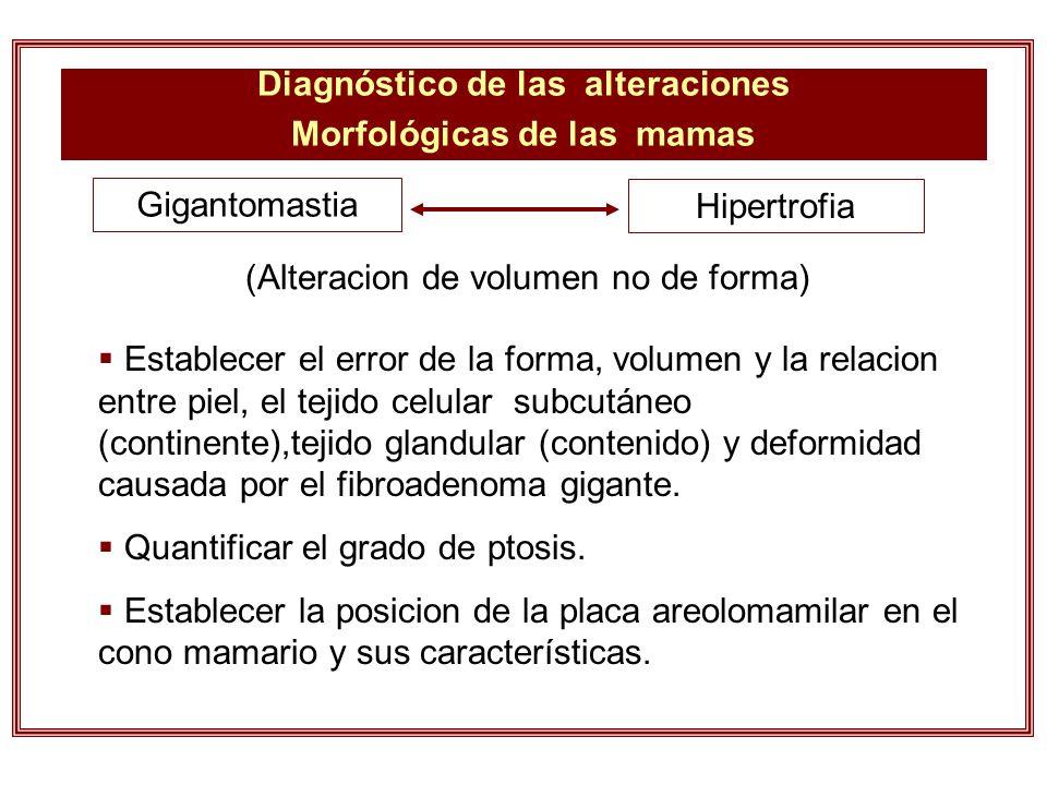 Diagnóstico de las alteraciones Morfológicas de las mamas