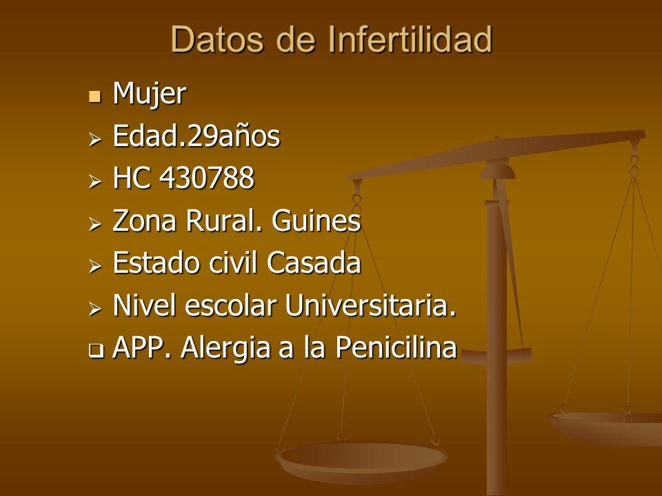Datos de Infertilidad Mujer Edad.29años HC 430788 Zona Rural. Guines