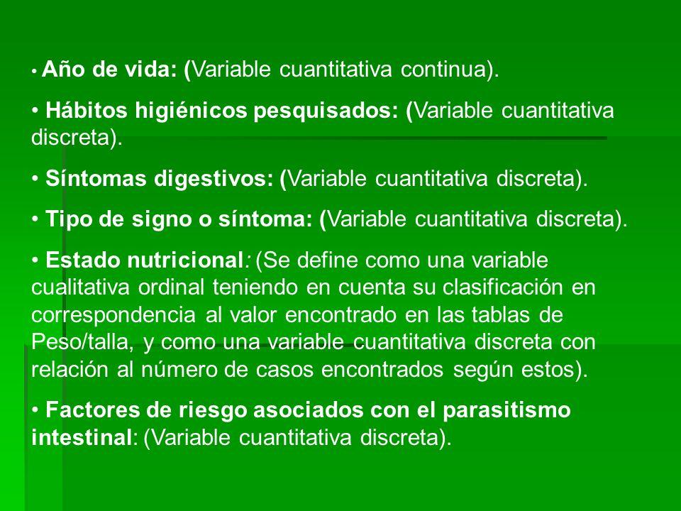 Hábitos higiénicos pesquisados: (Variable cuantitativa discreta).