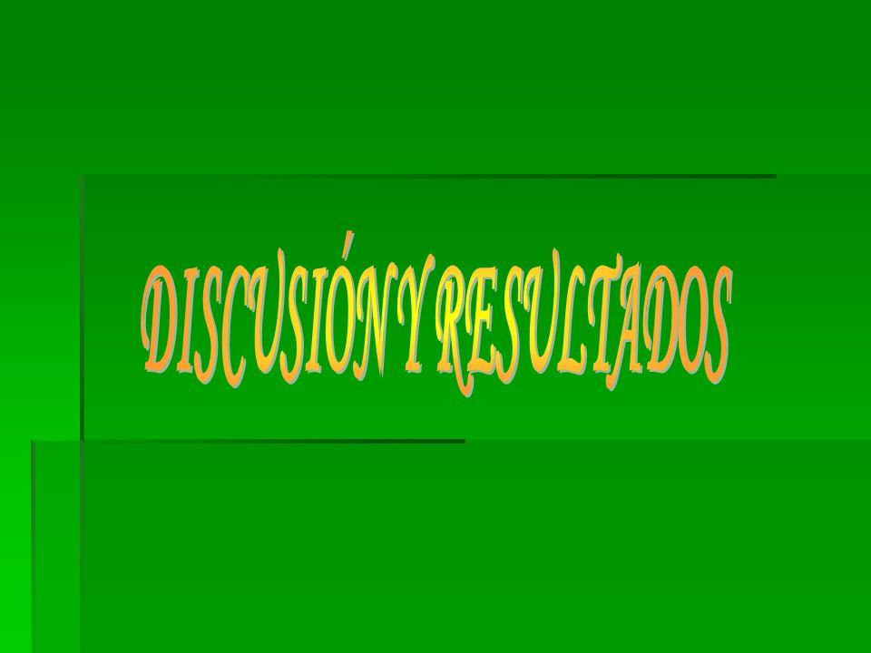 DISCUSIÓN Y RESULTADOS