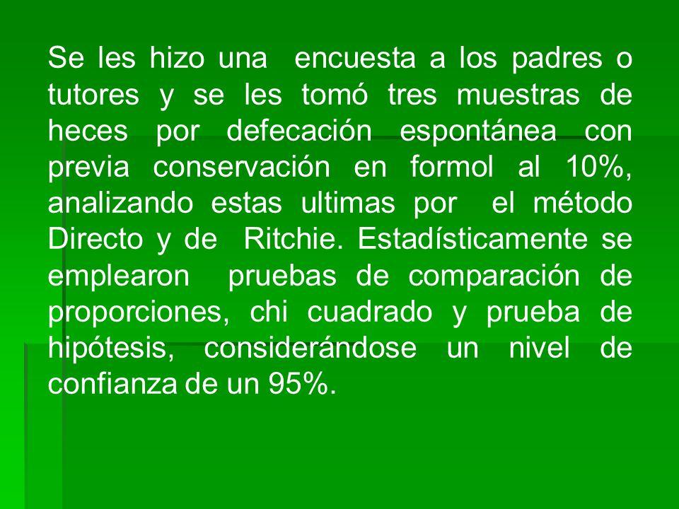 Se les hizo una encuesta a los padres o tutores y se les tomó tres muestras de heces por defecación espontánea con previa conservación en formol al 10%, analizando estas ultimas por el método Directo y de Ritchie.