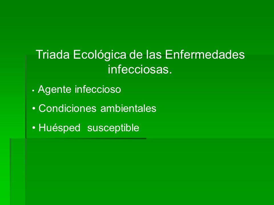 Triada Ecológica de las Enfermedades infecciosas.