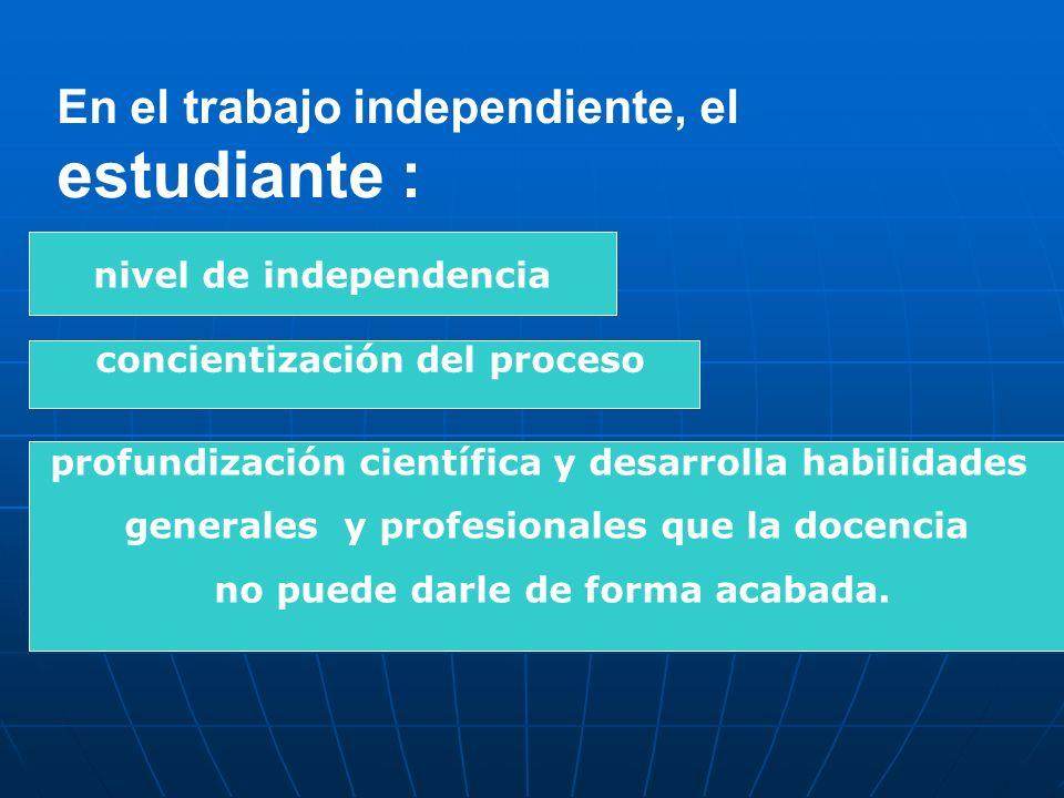 En el trabajo independiente, el estudiante : .