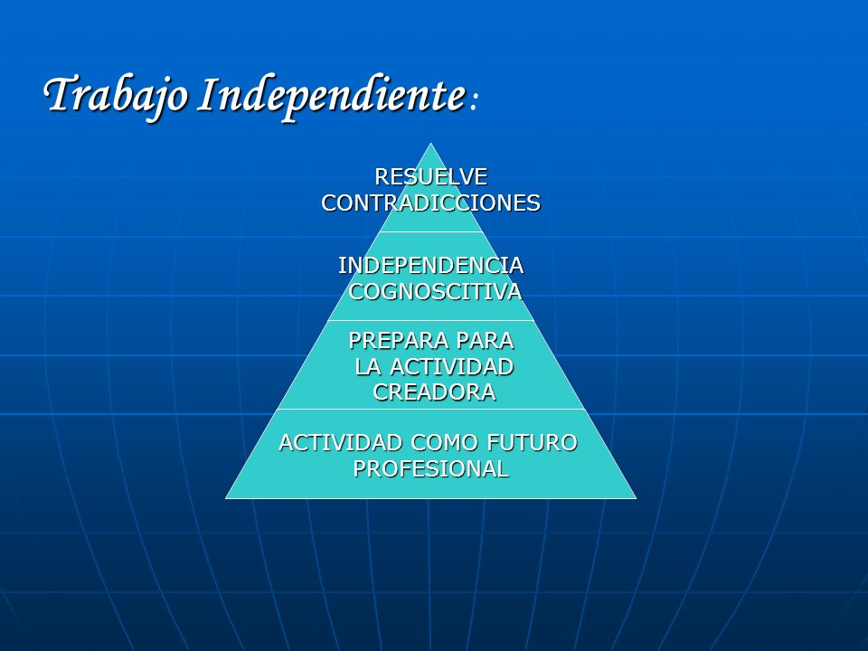 Trabajo Independiente :