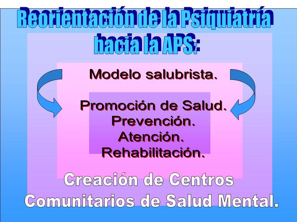 Reorientación de la Psiquiatría hacia la APS:
